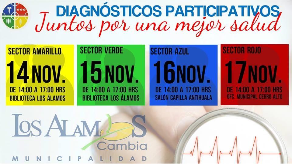 diagnostico-participativo